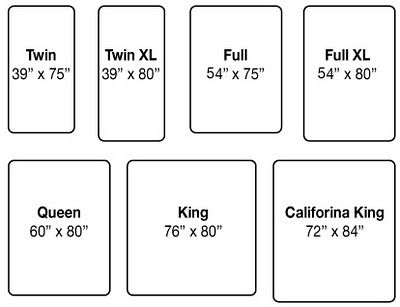 25 best ideas about quilt size charts on pinterest
