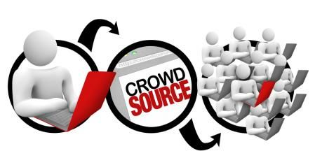 Crowdsourcing  MeinBurger, Pril Flasche, Otto Model, Telekom 7 Seconds