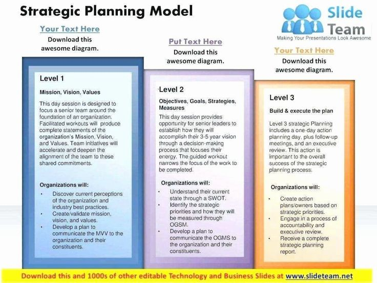 40 Nonprofit Strategic Plan Template in 2020 Business