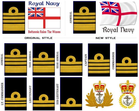 Her Majesty's Services: A Brief Guide to British Armed Forces Ranks