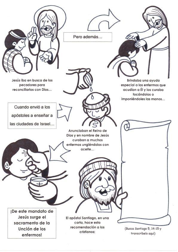 SGBlogosfera. Amigos de Jesús: ACTIVIDADES SOBRE LOS SACRAMENTOS