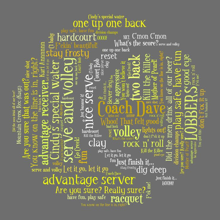 Gift from a tennis team for thanking the captains and the coach for their work #wordcloud #mappingmemories