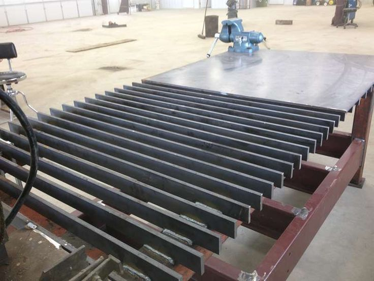 Viewing a thread - New Welding Table Pics.