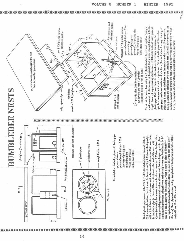 Bumble bee (bombus) nest box plan | Nature - hyménoptères ...