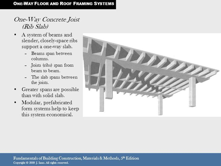 One Way Concrete Joist System Prefab Metal Pan Forms
