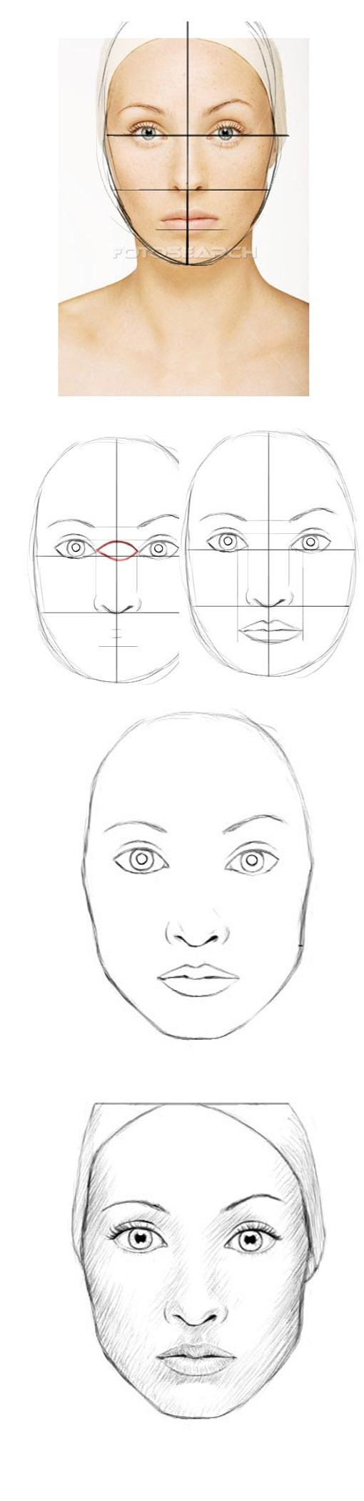 drawing the face