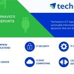 Trade Management Software Market to Witness Growth Owing to Need for Supply Chain Optimization | Technavio