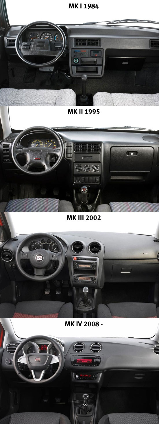 SEAT Ibiza interior changes throughout the years