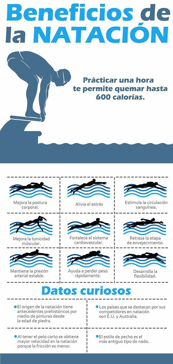 Los saludables beneficios de la natación. #infografias #natacion: