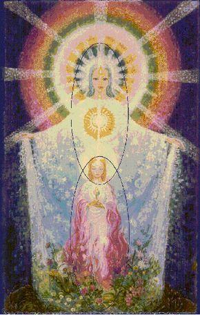 Grundlagenwissen: Ursprung, Geist, Gott und menschliche Entwicklung, unbewusst-bewusst, Höheres Selbst, Geistwesen, Meditation, Meditationsanleitung