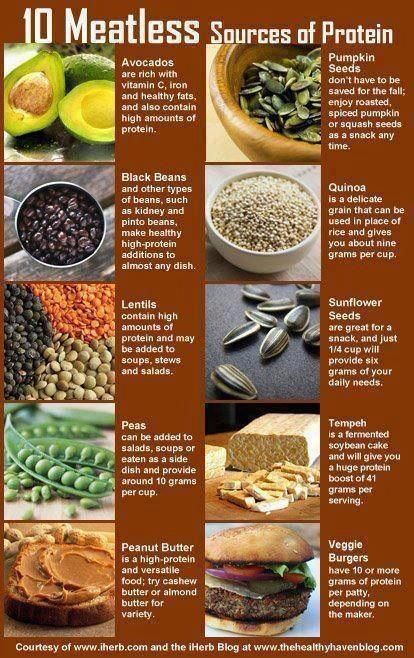 42 best brain boosting foods images on pinterest healthy nutrition natural health tips top 10 meatless sources of protein vegetarians eat your heart out forumfinder Choice Image