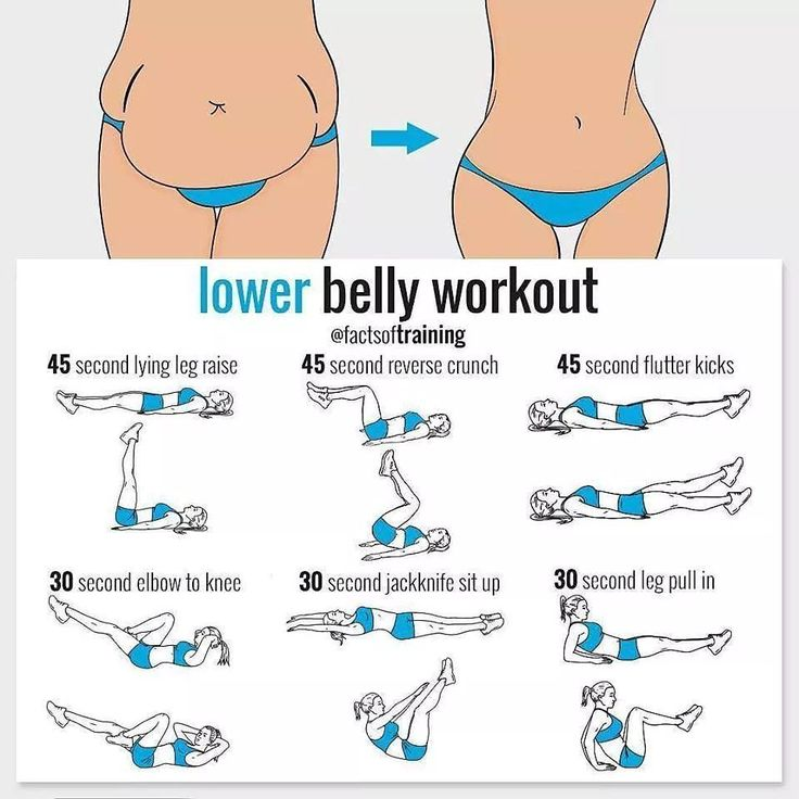 """204 Likes, 1 Comments - FemaleFitBody (@femalefitbody) on Instagram: """"Lower Belly Workout #lower #belly #workout #stomach #burn #fat #calories #exercises #fitness #fit…"""""""