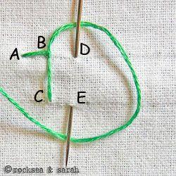 buttonhole stitch: fig 2
