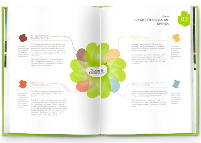 The Green Standard brand identityDesign Inspiration, Standards, Graphics Identity,  Website, Brand Identity, Green, Awesome Brochures, Graphics Design, Atilra Supermercado