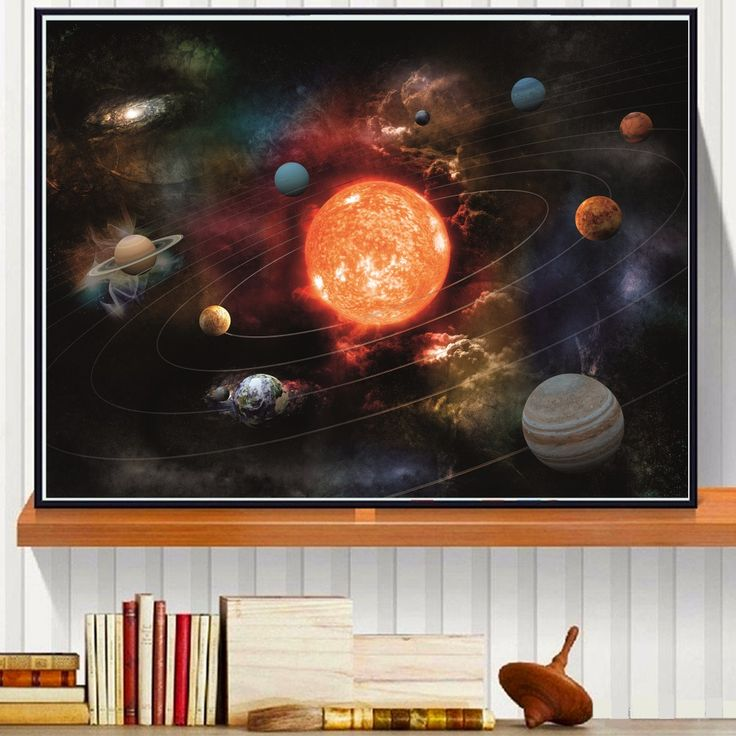 25 best ideas about solar system poster on pinterest for Decoration 3d sol