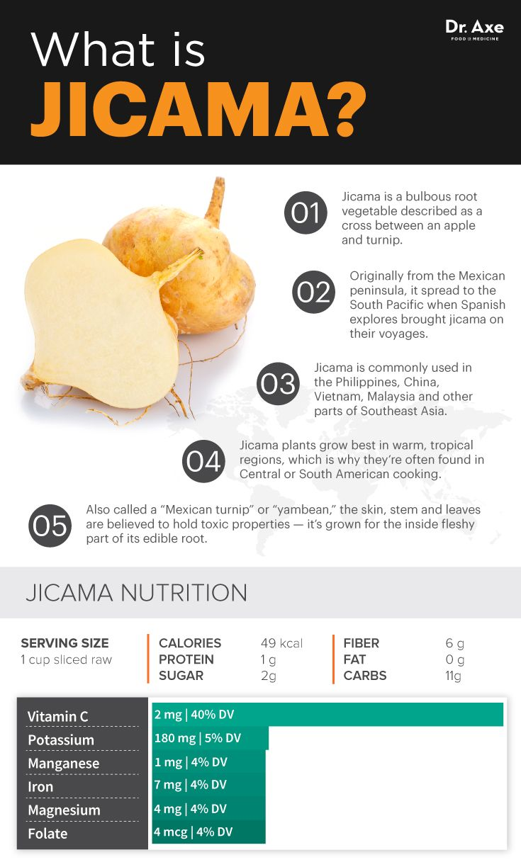 Jicama nutrition - Dr. Axe http://www.draxe.com #health #holistic #natural #recipe
