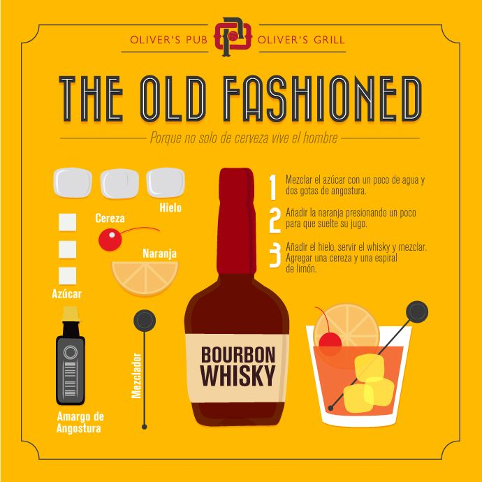 How to prepare an Old Fashioned cocktail. // Cómo preparar un cóctel Old Fashioned.  #OldFashioned #Whisky #Cocktails #Cócteles #Licor #Recetas