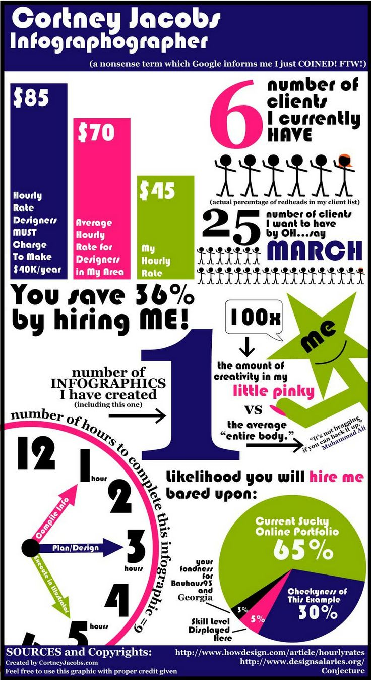infograph cv maybe i need to make one of these