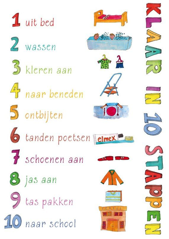 Dutch |Nederlands| Голландский язык| Фламандский