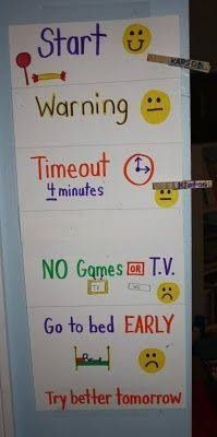 Simple discipline technique - being positive! I used to give time-out after time-out and this is more effective for my 6-year-old. I count 1-2-3 before moving his name down to give him a chance to correct. And an end-of-day reward is great incentive to stay in the 'Happy zone'.