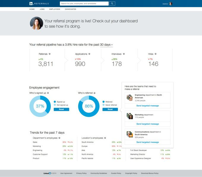 Best Linkedin For Job Search Images On   Job Search