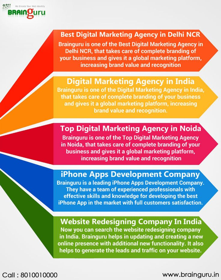 Best Digital Marketing Agency in Delhi NCR Brainguru is one of the Best Digital Marketing Agency in Delhi NCR, that takes care of complete branding of your business and gives it a global marketing platform, increasing brand value and recognition  To Get More Details : http://brainguru.in/services/digital-marketing-services-noida-india.html   FACEBOOK LINK: https://www.facebook.com/BrainGuru.Noida  TWITTER LINK: https://twitter.com/BrainguruTech  GOOGLE PLUS…