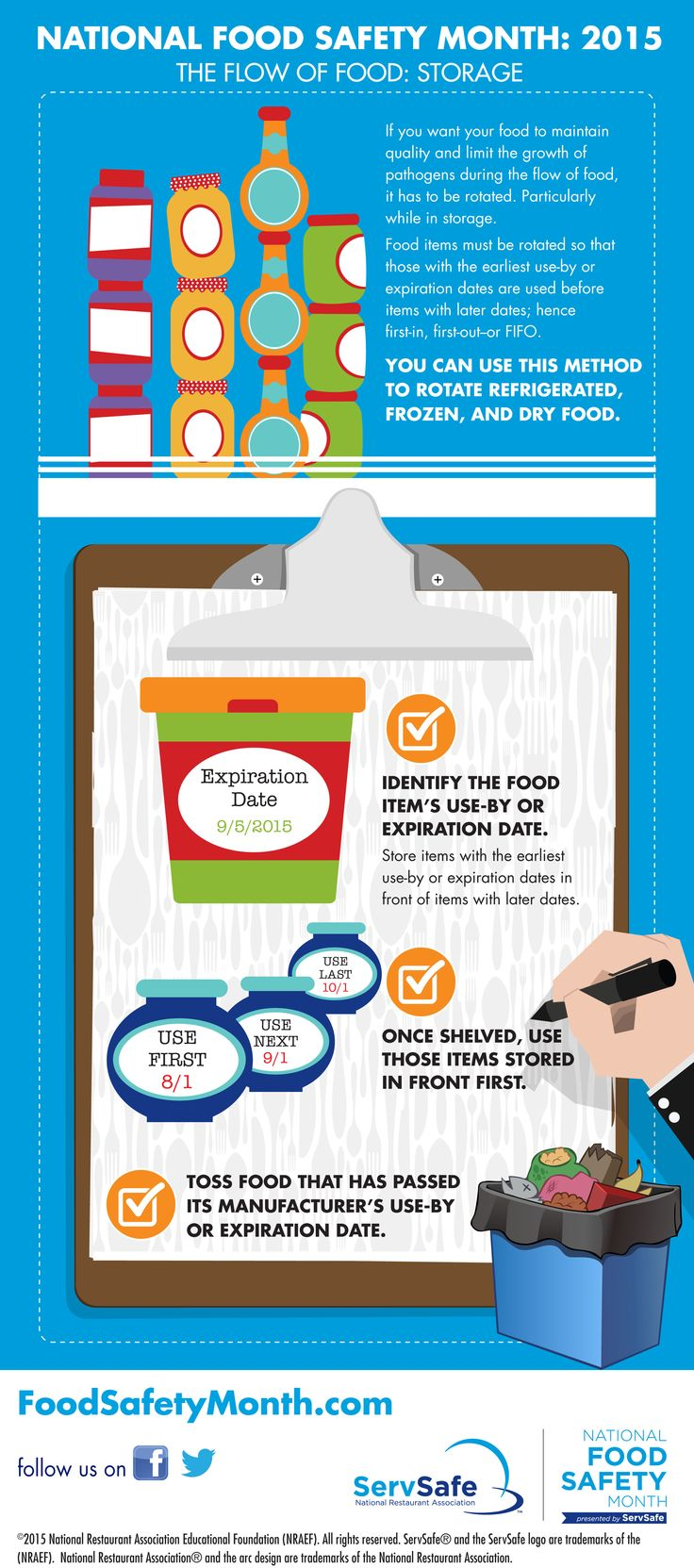 17 best images about basic food safety hand washing national food safety month 2015 infographic about food storage safety foodsafetymonth letitflow