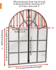 Making Curtains Arched Window Measurements
