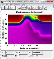 MicroTec Semiconductor Process and Device Simulator from Siborg Systems Presented in Taiwan