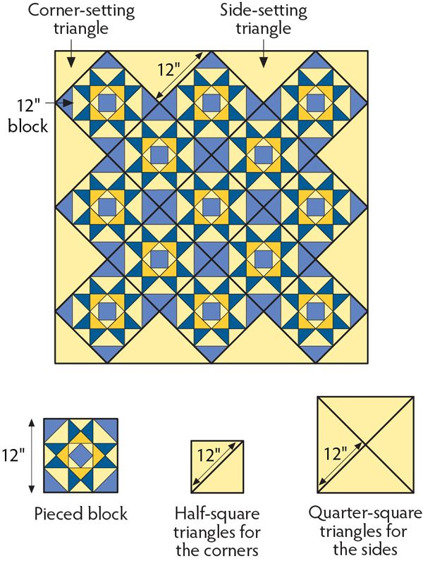 Setting blocks on point: 1.414: Every Quilters Magic Number (article with instructions).