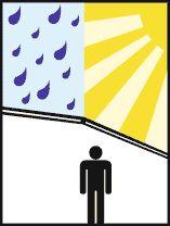Sunrain-Markise, wasserdicht, UV-Schutz