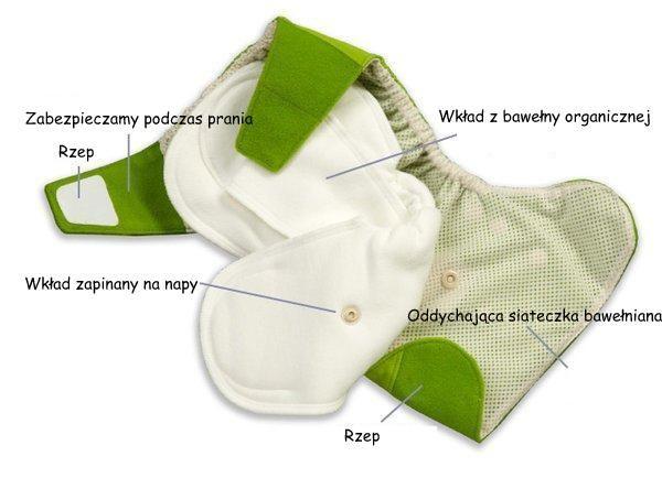 Pieluszki wielorazowe SIO z wkładami Grovia: http://www.ekomaluch.pl/szukaj?szukaj=tak&fraza=grovia+