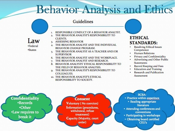 Awesome Best Applied Behavior Analysis Images On Aba
