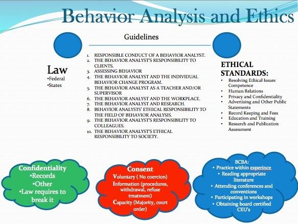 Applied Behavior Analyst Sample Resume sample resume entry level