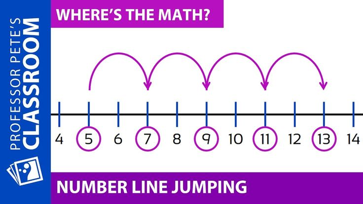 Where's the Math #24 for Grades K-1: Number Line Jumping
