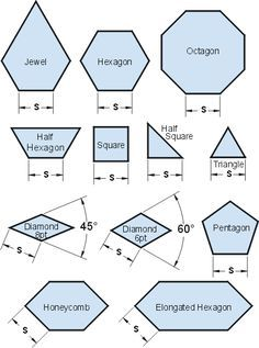 """The size of a shape is determined by the length of its edge, shown as distance """"S"""" below. This makes matching of shapes very easy. A 1"""" hexagon goes with a 1"""" diamond, which goes with a 1"""" triangle, etc."""