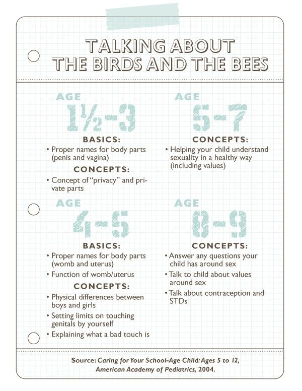 Talking About the Birds and the Bees with Kids, Part 1