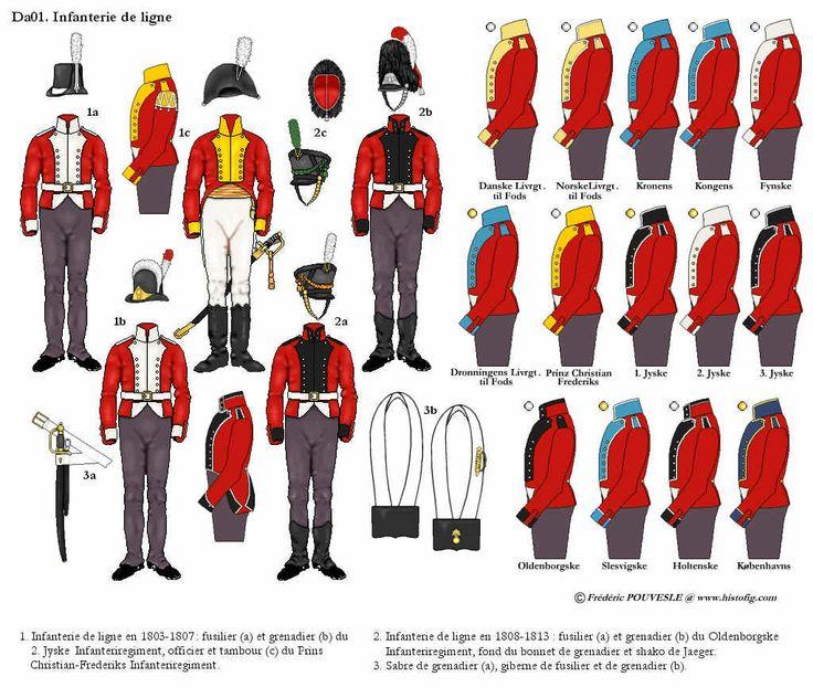 Danish Line Infantry Napoleonic Wars Pinterest