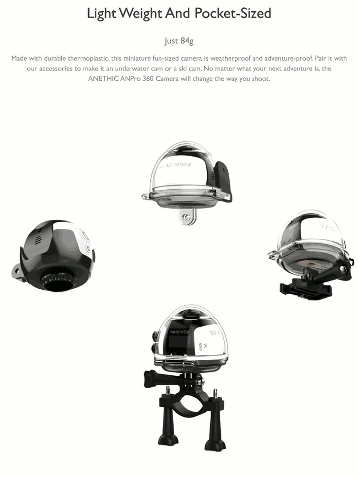 HDKing 360° Mini WiFi Panoramic Video Camera 2448P 30fps 16MP Photo 3D Sports DV VR Video And Image ABS