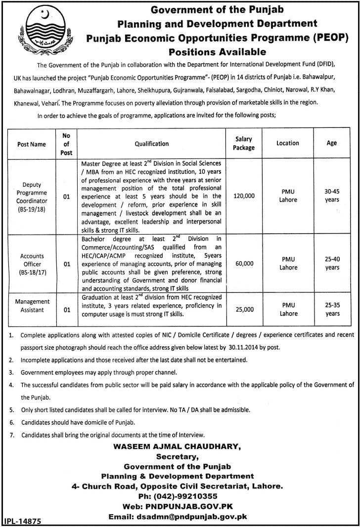 Planning & Development Department Lahore Jobs