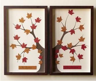 The family tree of each parent is displayed in its own frame, one half of the tree. Together you have baby's family tree.