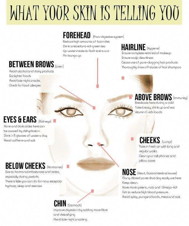 Cura della pelle che invecchia dermatologo suggerimento for Suggerimenti per la casa