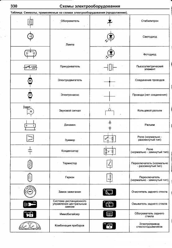 ЭЛЕКТРОСХЕМА СУЗУКИ СВИФТ - СХЕМА ЭЛЕКТРООБОРУДОВАНИЯ