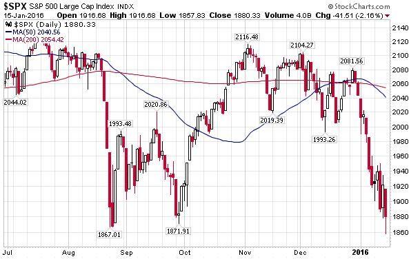 S&P 500, tripla alj