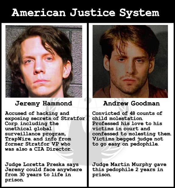 This is perverted justice! #JeremyHammond