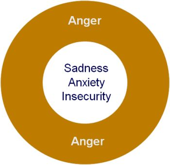 """Excellent article on children so are very angry, what can cause anger and what ODD is (oppositional defiant disorder) Don't laugh and say """"all kids get angry."""" You have NO idea!"""