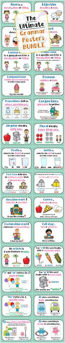 The Ultimate Grammar Poster Set (Noun, Adjective, Verb, Pronoun, Past Tense many more!) www.rollerenglish.blogspot.com