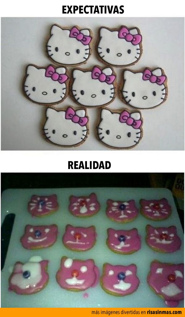 Expectativas vs Realidad: Haciendo galletas de Hello Kitty.