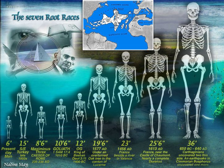 Best EDGAR CAYCE Images On Pinterest Spirituality Ancient - Edgar cayce us map