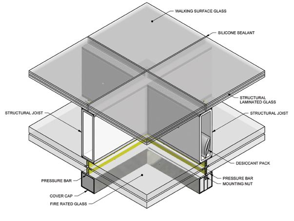 Glass flooring system